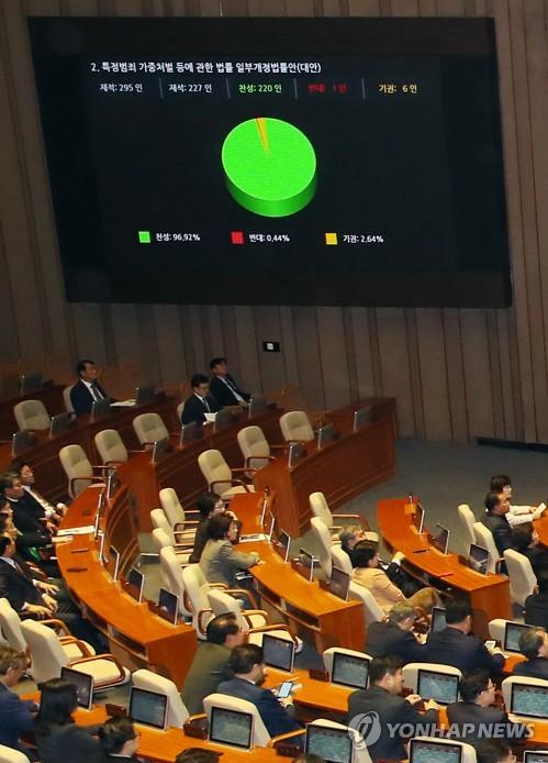 홍철호·강효상, 민식이법 중 특가법 반대…