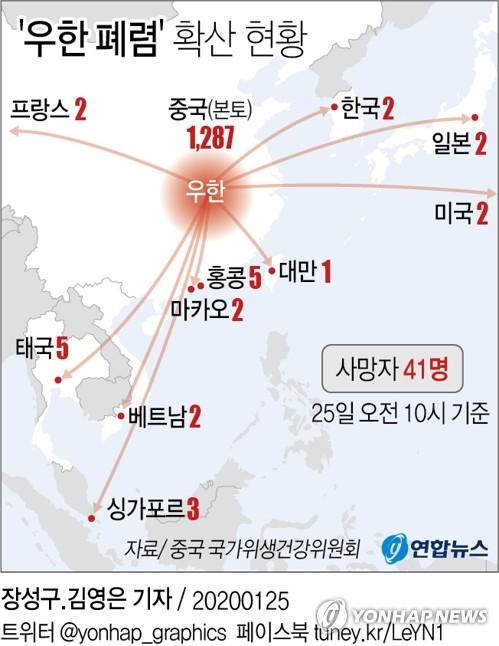 [그래픽] '우한 폐렴' 확산 현황