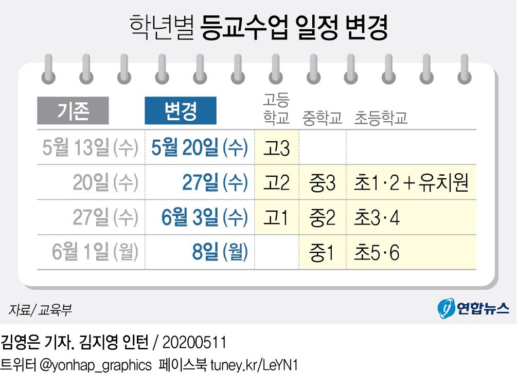 [연합뉴스 이 시각 헤드라인] - 20:00