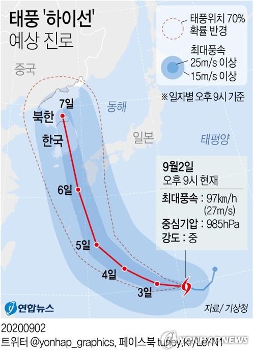 [그래픽] 태풍 '하이선' 예상 진로(오후 9시)