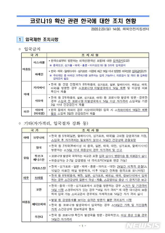 한국인 입국 금지한 나라 5개국…일부 제한은 8개국