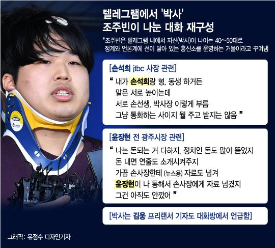 [단독]조주빈, 텔레그램서