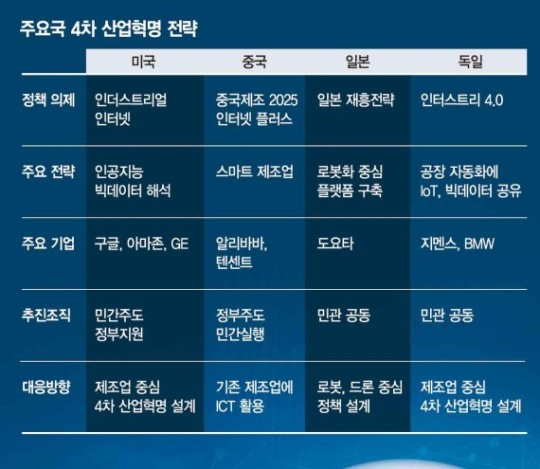 01e61025eea 불과 창업 10년도 안된 우버의 기업가치는 660억달러로 현대차와 한국전력을 합친 규모다. 우버와 에어비엔비의 성공은 작년부터 세계 경제 의 새로운 패러다임으로 ...