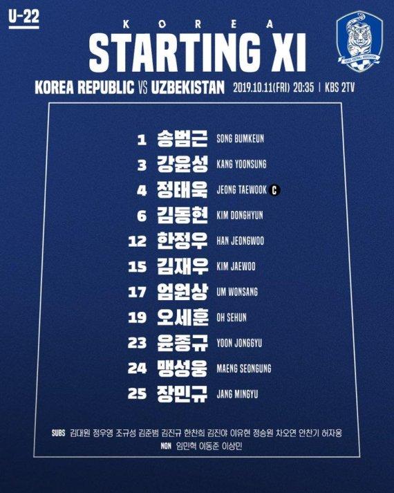대한민국 U-22 대표팀, 우즈베키스탄戰 선발명단 공개