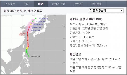현재 태풍 '링링' 위치 목포 앞바다, 오후 2시엔 서울 상륙
