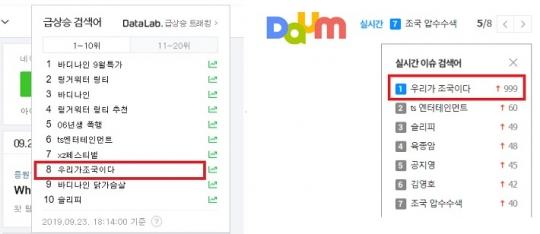 '우리가 조국이다' 뜬금없는 실검 1위?