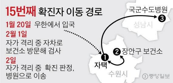 28번째 확진자 발생…28명 동선 총정리