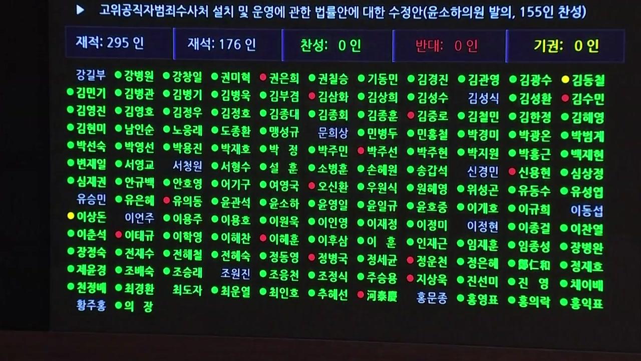 공수처법 본회의 통과...검찰개혁 '첫 단추'