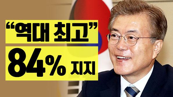 """갤럽 """"문 대통령 취임초기 지지율 84% 역대 최고"""""""