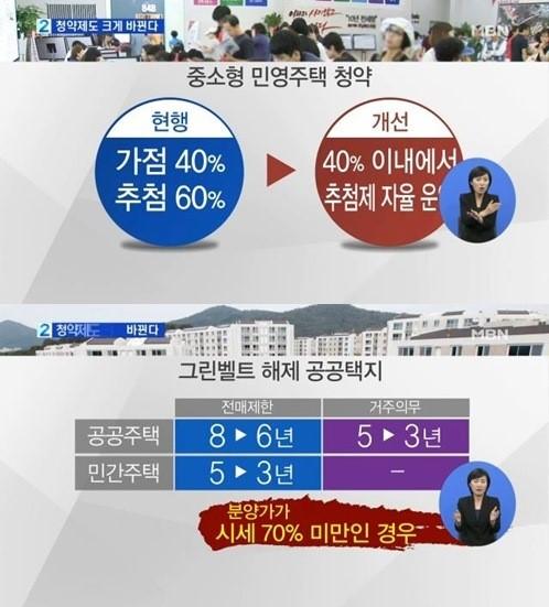 """9.1 부동산 대책 발표 효과는? 전문가 이야기 들어보니…""""연말까지 오른다"""""""