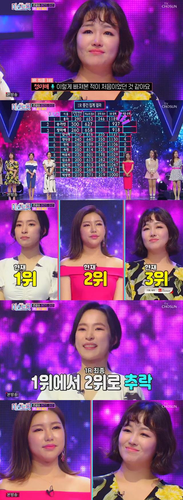 '미스트롯' 정미애, 준결승전 1R 최종 1위…2위 홍자·3위 송가인