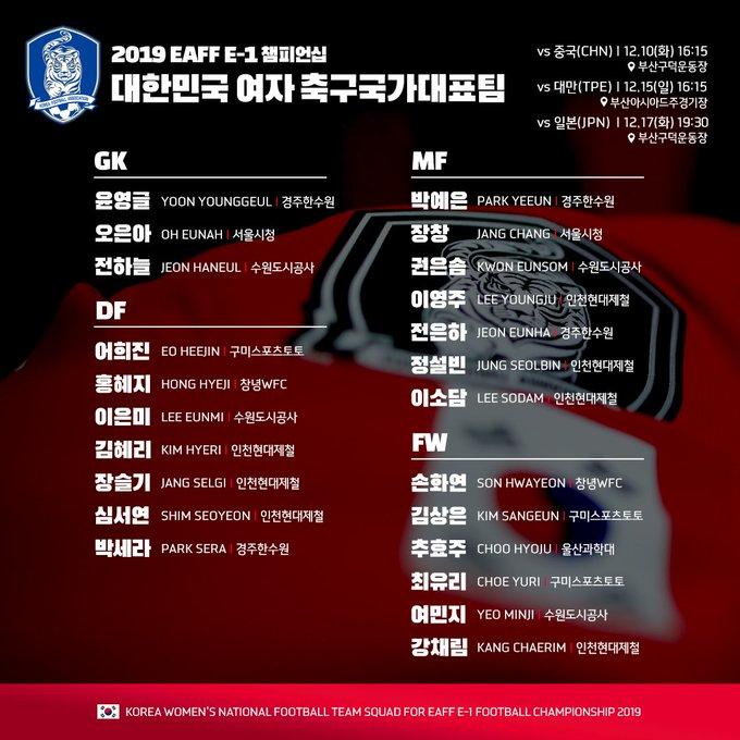 여자축구대표팀, E-1 챔피언십(동아시안컵) 출전명단 확정…19세 추효주 전격발탁