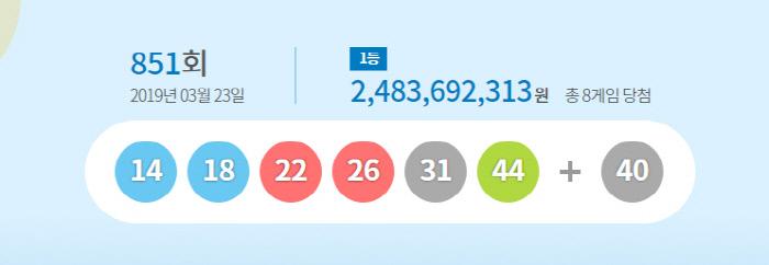 로또 851회 당첨번호 발표…1등 24억 8000만원씩