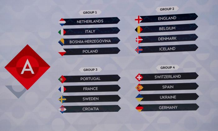 조 편성 완료된 UEFA 네이션스리그…볼 경기 많은 A리그