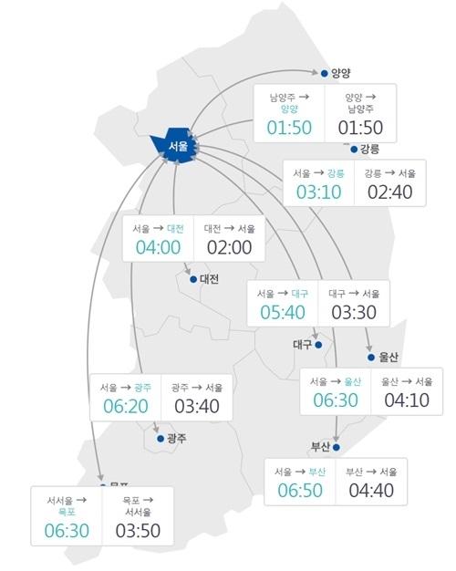 [고속도로 교통상황] 서울→부산 6시간 50분, '귀성길 전쟁' 시작