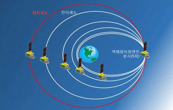 국내기술 개발 첫 정지궤도 위성 '천리안 2A호' 발사 성공