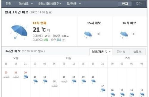 마산 날씨 비 예고… 준플레이오프 경기, 어떻게 되나?