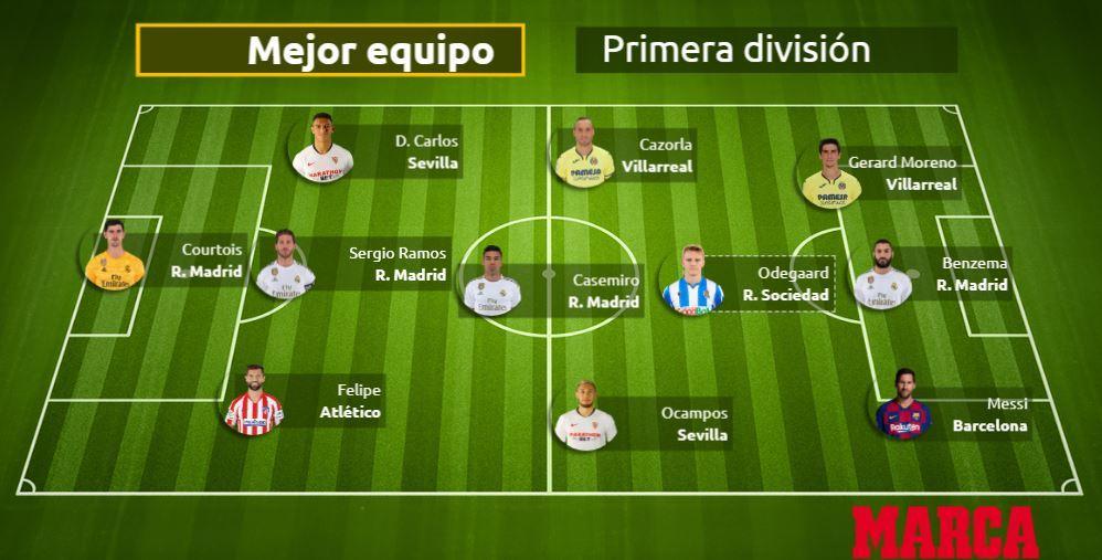 '레알 4명+메시 포함'...라리가 올해의 팀은? (西마르카)