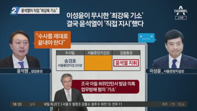 """윤석열이 직접 """"최강욱 기소"""""""