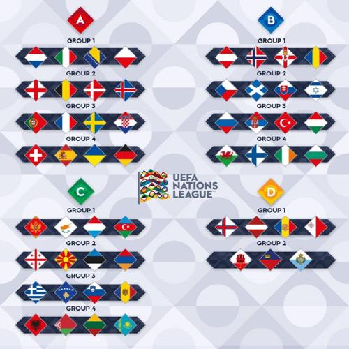 UEFA 네이션스리그 조추첨 확정…포르투갈-프랑스 '죽음의 조' 편성