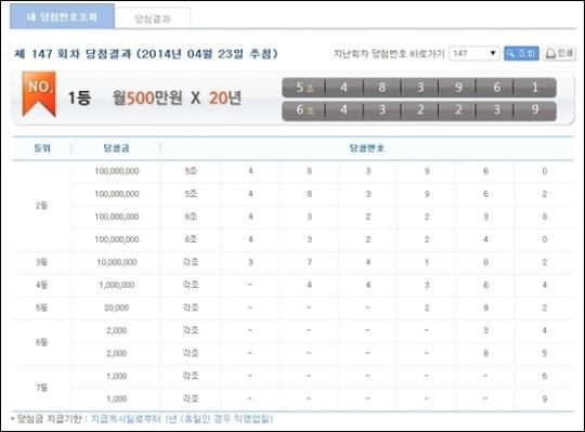 연금복권 147회 당첨번호, 20년간 월 500만원 주인공은?