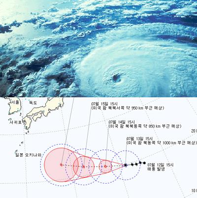 슈퍼 태풍 가능성…태풍 망온 예상 경로 유동