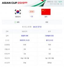 '오늘 축구경기' 한국 중국 축구… 대한민국vs중국 피파랭킹·전적·중계는?