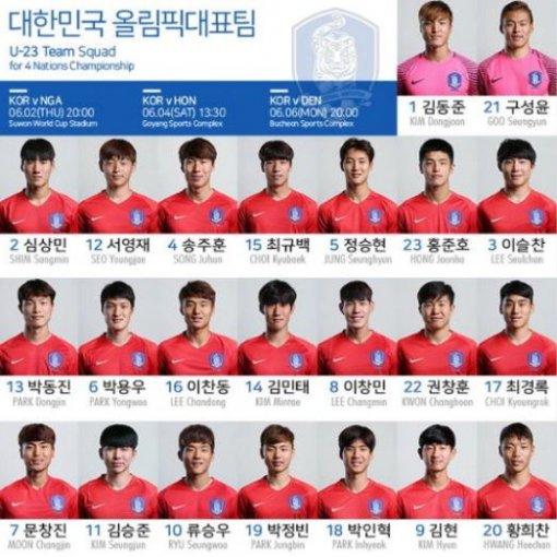 한국 나이지리아 평가전, 출전 선수 등번호 공개 '7번 문창진-22번 권창훈'