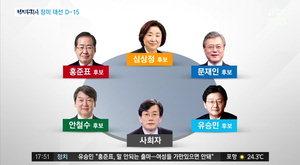 'JTBC 대선토론' 사상 첫 실시간 팩트 체크, 원탁토론회 '눈길'