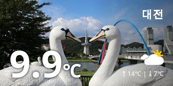 27일 저녁  대전 날씨... 최고기온16도 건들바람불어 강수량은 ??