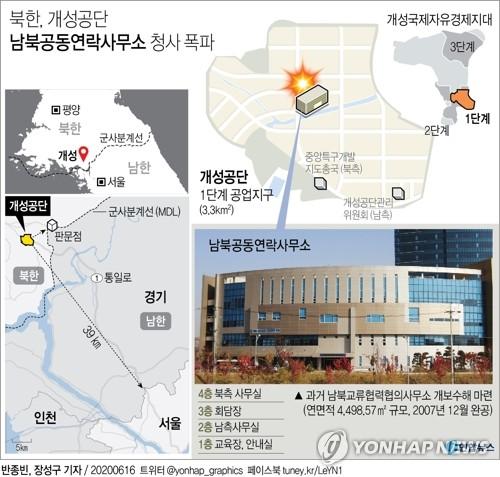 북한, 개성 연락사무소 폭파… 외신들도 긴급 보도
