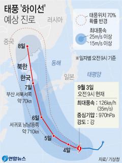 10호 태풍 하이선 경로, 이대로면 한반도 중앙 관통 가능성?