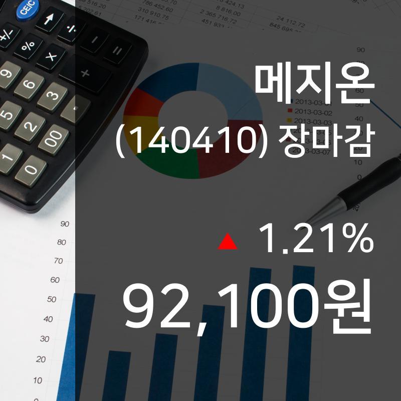 (8일마감주가정보) 메지온 주가 92100원으로 장 마감