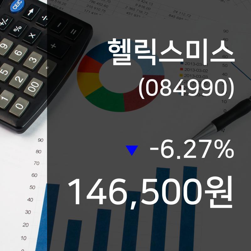 (7일주식장마감동향) 헬릭스미스 주가 146500원으로 장 마감