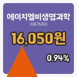 [에이치엘비생명과학주가] 11시 17분 현재 16,050원