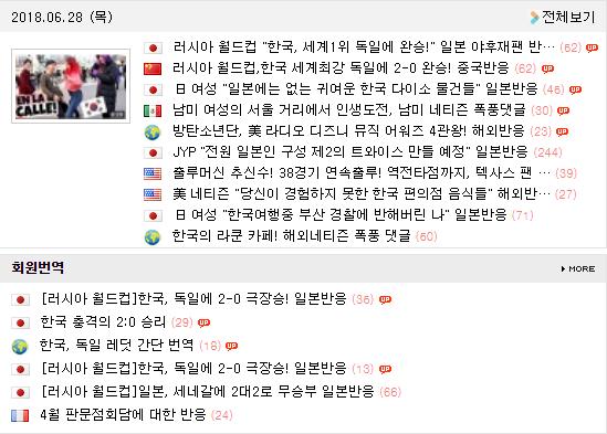 [러시아월드컵] 해외반응 볼 수 있는 가생이닷컴