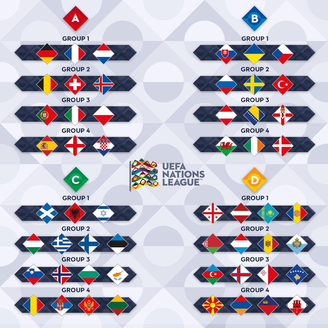 UEFA, 네이션스리그 조 추첨 발표…9월 7일 개막