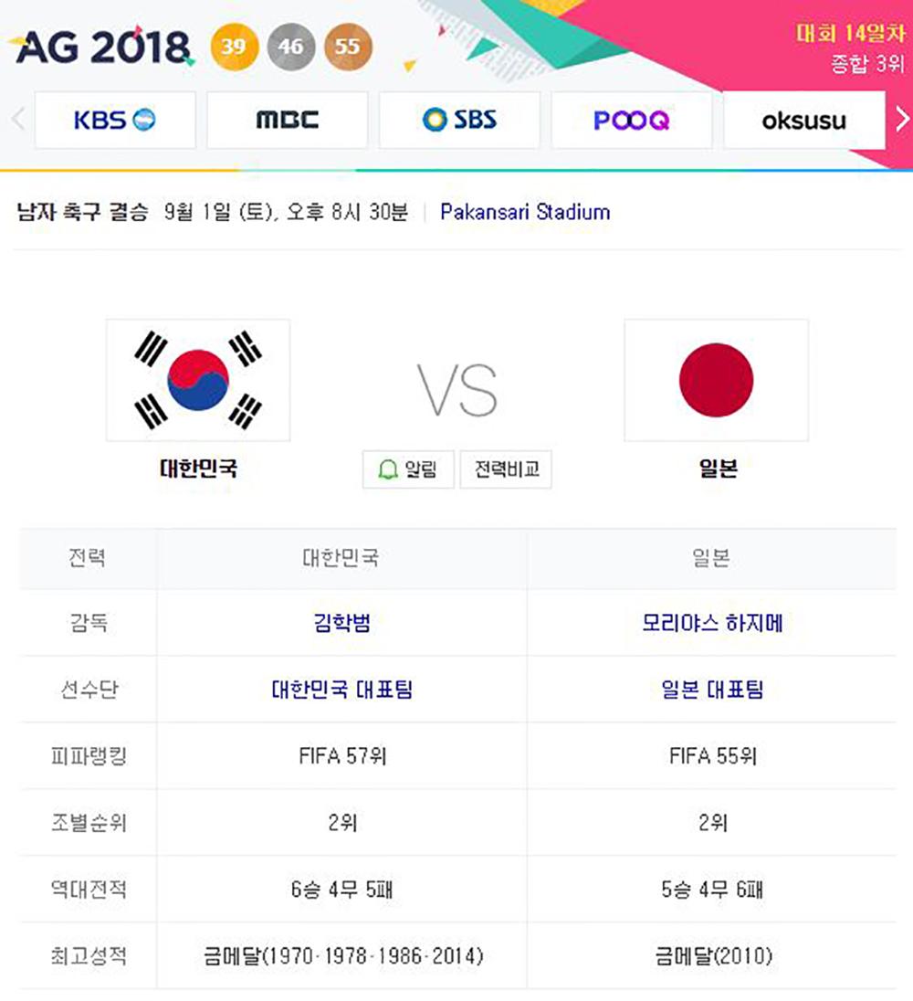[2018 아시안게임 일정] 남자 축구 결승, 한국VS일본 맞붙어…중계 방송 시간은?