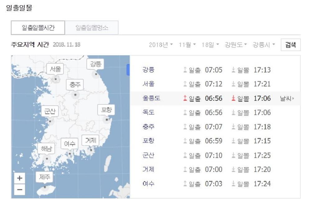 오늘 가장 일출시간 가장 빠른 곳은 울릉도·독도…그렇다면 일몰 시간은?
