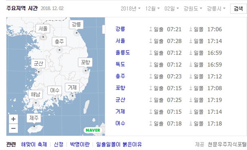 주요 지역 오늘 해뜨는 시간, 일출-일몰 명소는 어디?