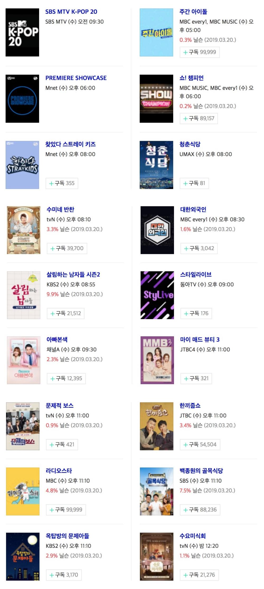 [수요일 예능] 27일 오후 주요 예능 프로그램 편성표-지난주 시청률은?