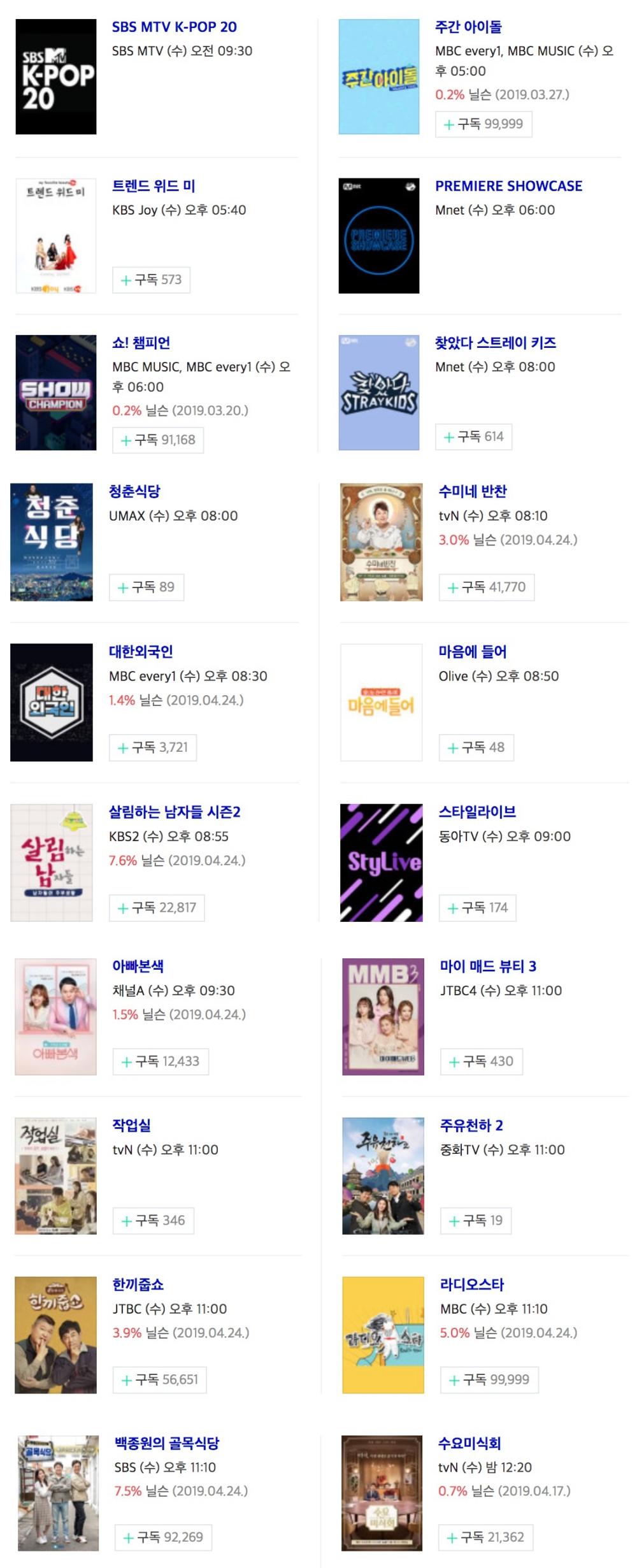[수요일 예능] 1일 오후 주요 예능 프로그램 편성표-지난주 시청률은?