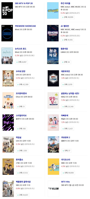 [수요일 예능] 22일 오후 주요 예능 프로그램 편성표-지난주 시청률은?