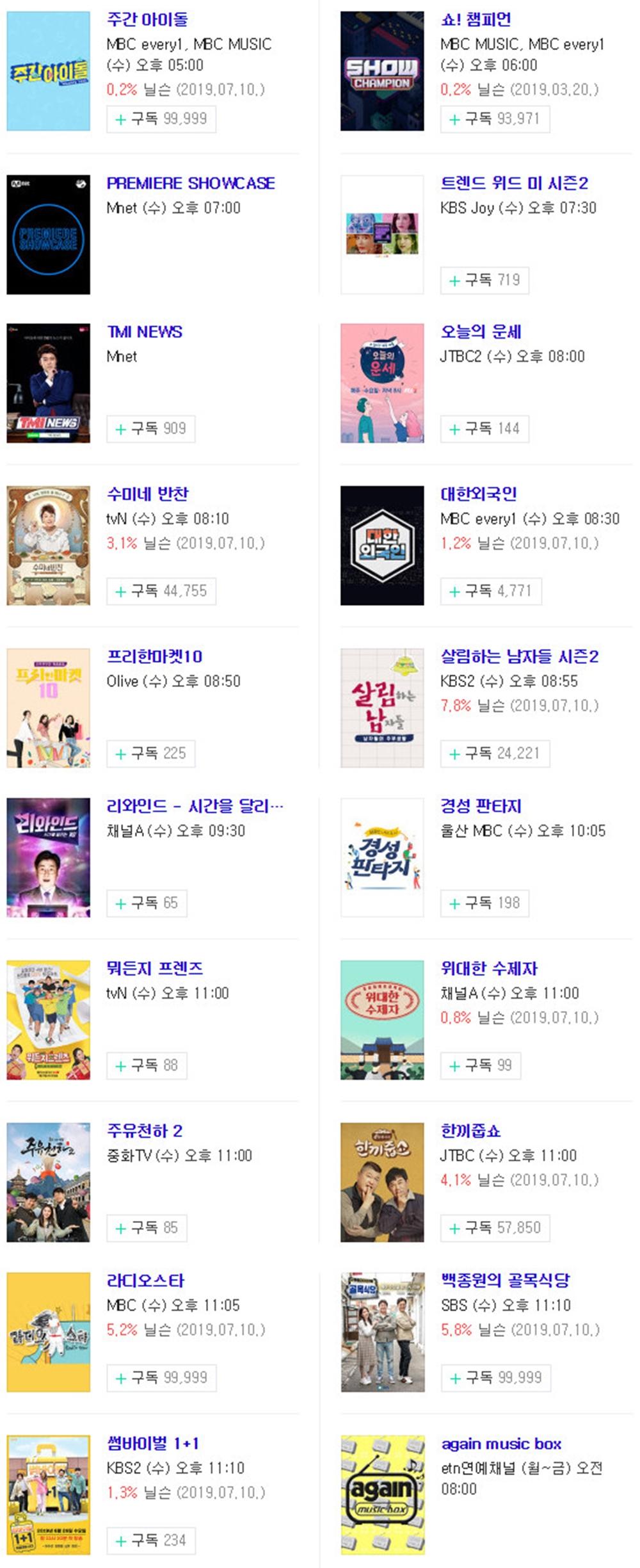 [수요일 예능] 17일 오후 주요 예능 프로그램 편성표-지난주 시청률은?