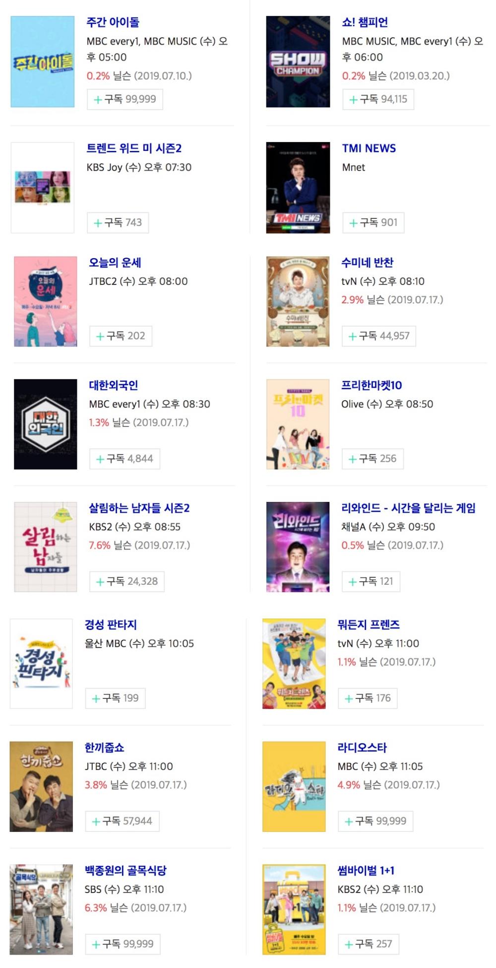 [수요일 예능] 24일 오후 주요 예능 프로그램 편성표-지난주 시청률 순위는?
