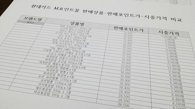 [주간한국] 현대카드 M포인트몰, 소비자 불만 사는 이유