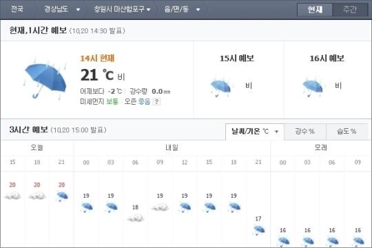 마산날씨, 준플레이오프 2차전 날씨가 '변수'