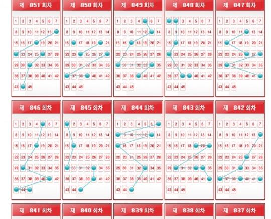 로또 852회 당첨번호 11 17 28 30 33 35 심봤다 한방 당첨금 13,872,087,008원 …판매마감시간 MBC 추첨시간 1등 배출 판매점  리스트