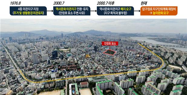 0000279235 001 20190117091130442 - Половина корейских домохозяйств живут в квартирах