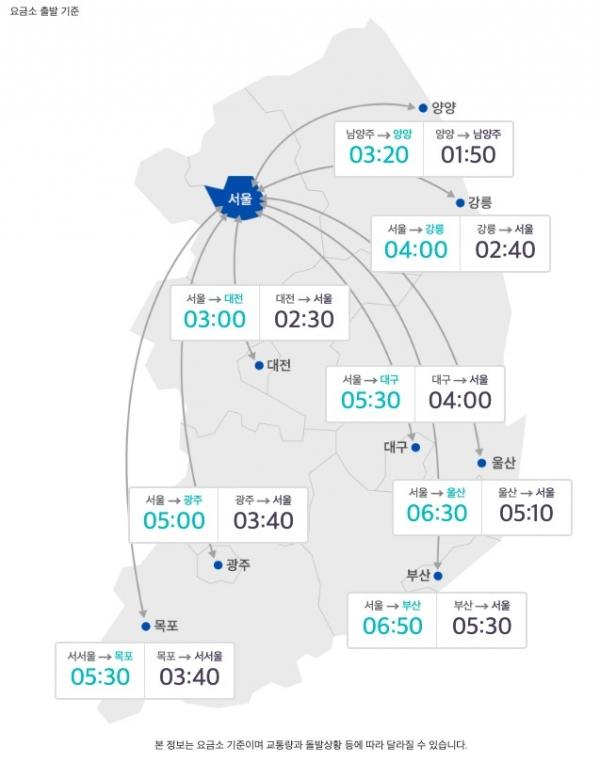 [실시간 교통정보] '12시' 고속도로교통상황 예보, '설날 고속도로 통행료'는?